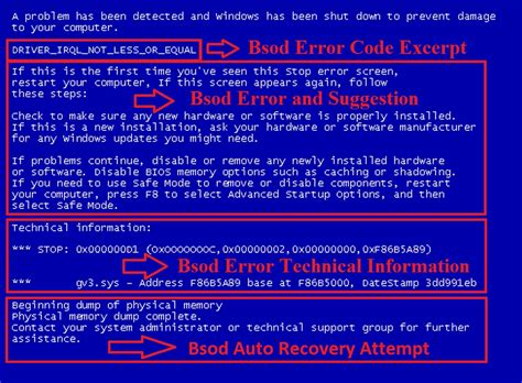 How Blue Screen of Death(BSOD) Protect Windows
