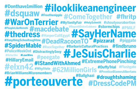 Leveraging the Hashtag – We Are White Hat
