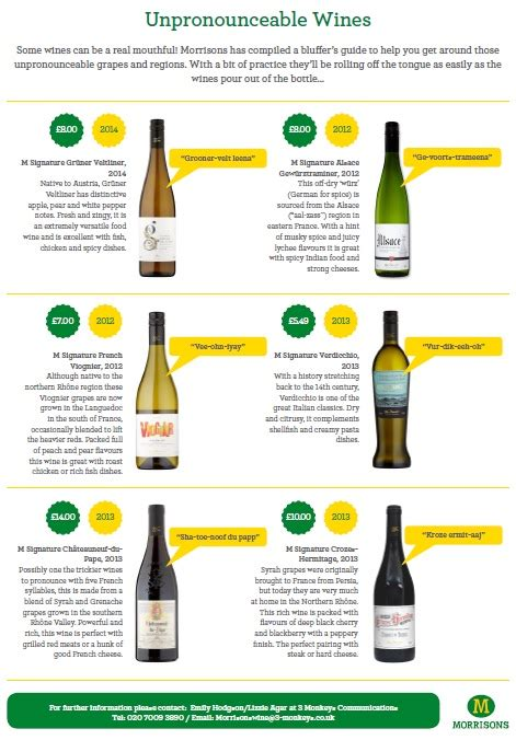 Morrisons launches 'bluffer's guide' to wine